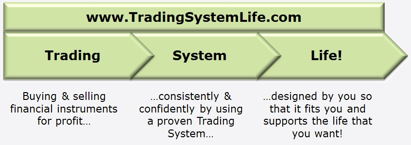 Building your own trading system