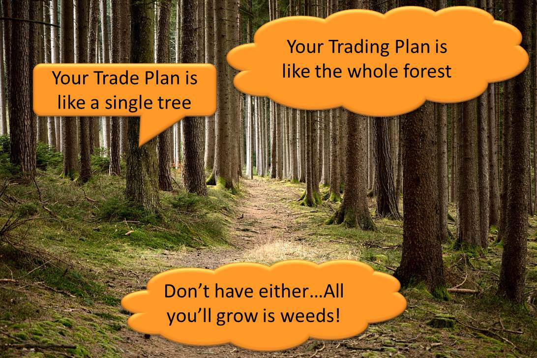 Your Trade Plan is different from your Trading Plan - Both are important!