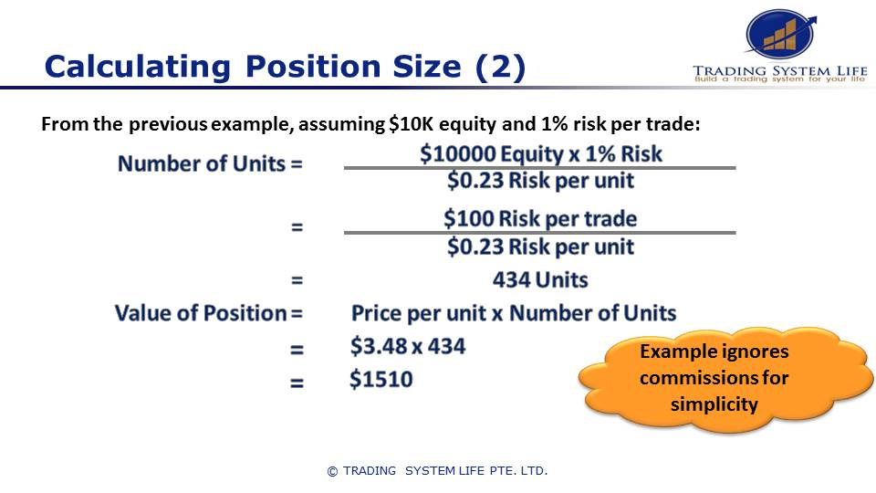 Position sizing example to help you learn stock trading