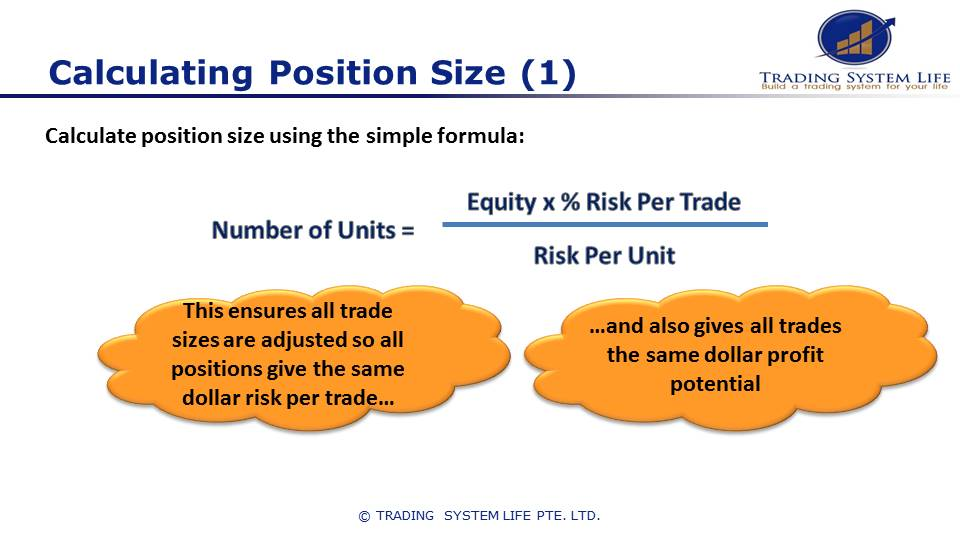 Position sizing formula for stock trades